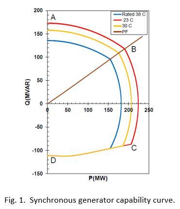 PRC-019-fig1